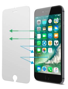 Protetor de Ecrã Ocular em vidro Temperado para iPhone 7
