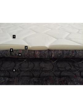 imagem de Colchão de molas Topflex 190X90cm (molas baixas) 2