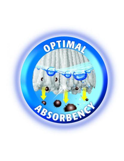 Recarga Microfibras Classic Para Ewc Turbo