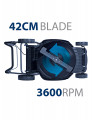 Blaupkunt Corta-Relva Eléctrico 1800Watts GX7000 - Perfeito para todas as dimensões!